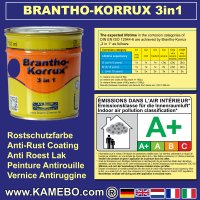 BRANTHO-KORRUX 3in1 RAL 5002 RAL 7035 Kit 2