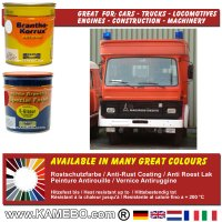 BRANTHO-KORRUX NITROFEST RAL 7035 S-GLASUR RAL 3000 Kit 1