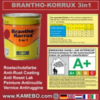 BRANTHO-KORRUX 3in1 RAL 3002 RAL 7035 Kit 2