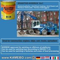 BRANTHO-KORRUX 3in1 RAL 5012 RAL 7035 Kit 2