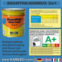 BRANTHO-KORRUX 3in1 RAL 5012 RAL 7035 Kit 2