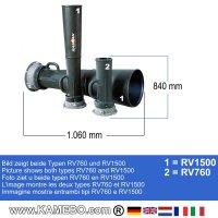 RAMFAN Venturi Ventilator RV1500