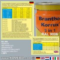 BRANTHO-KORRUX 3in1 Rostschutzlack RAL 9006 Silberaluminium 5 Liter