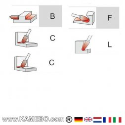 CP Double Cut Hartmetallfräser Kit 6 / 10 / 12 mm 5 Stück